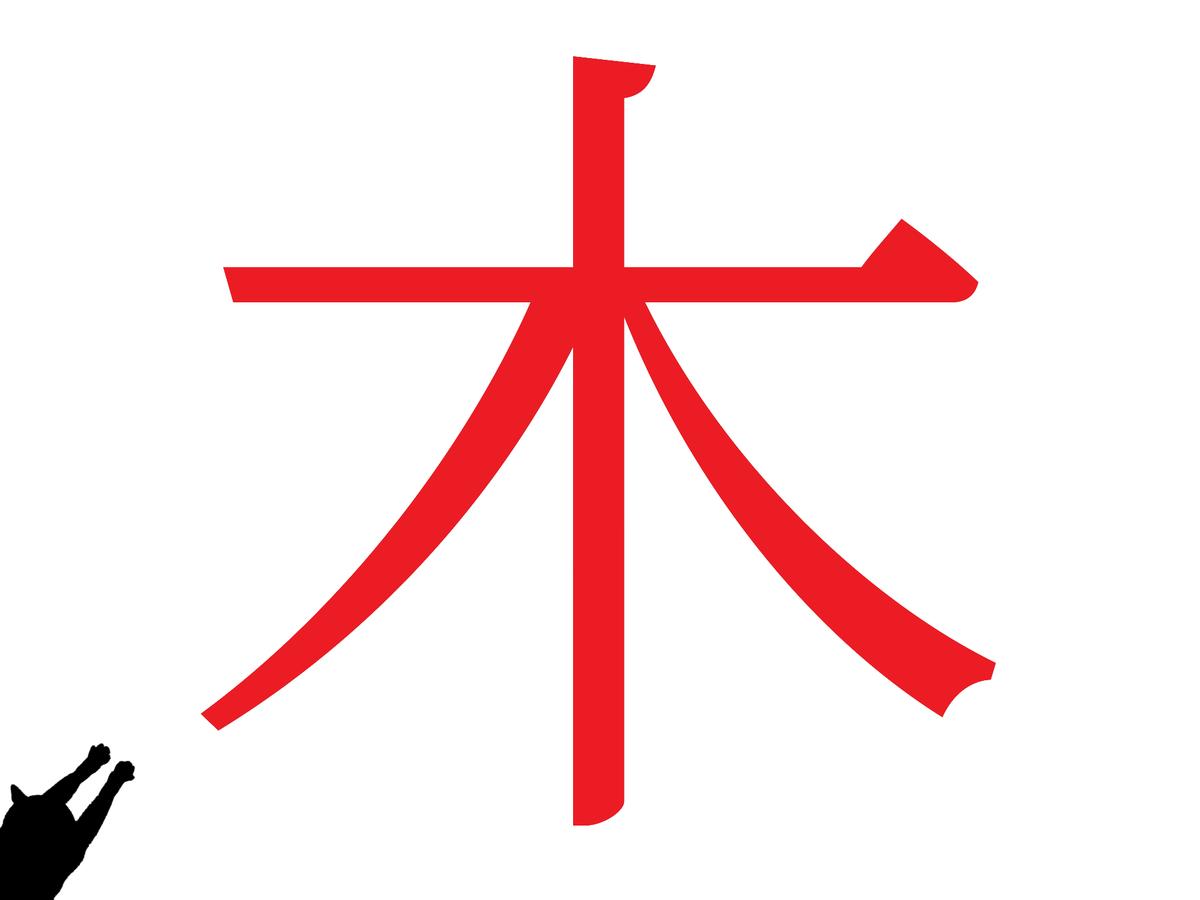 f:id:nao-yamamoto:20200112111322p:plain