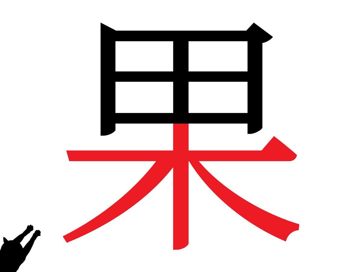 f:id:nao-yamamoto:20200112112657p:plain