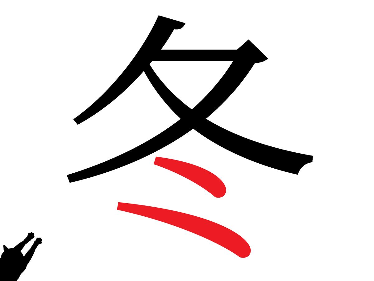 f:id:nao-yamamoto:20200115101949p:plain