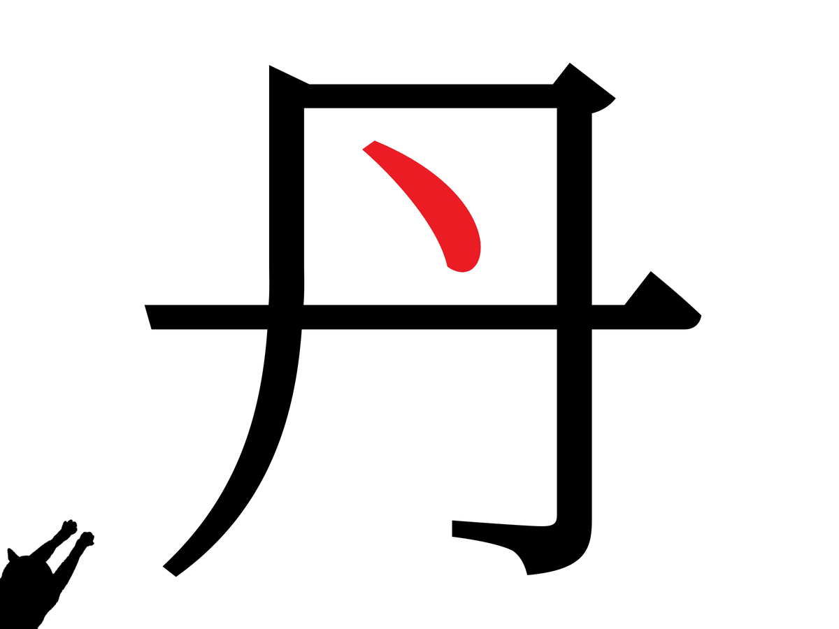 f:id:nao-yamamoto:20200122134542p:plain