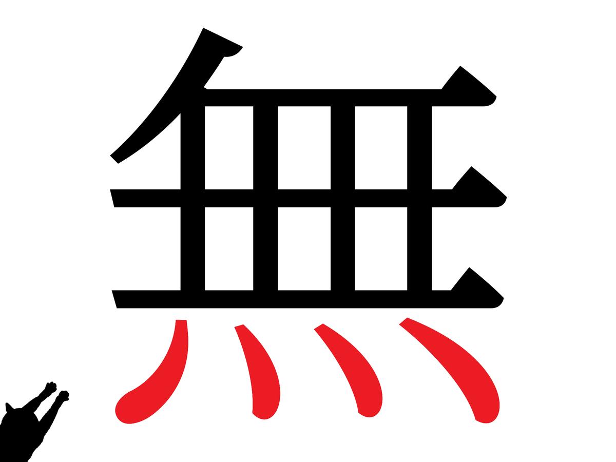 f:id:nao-yamamoto:20200129153801p:plain
