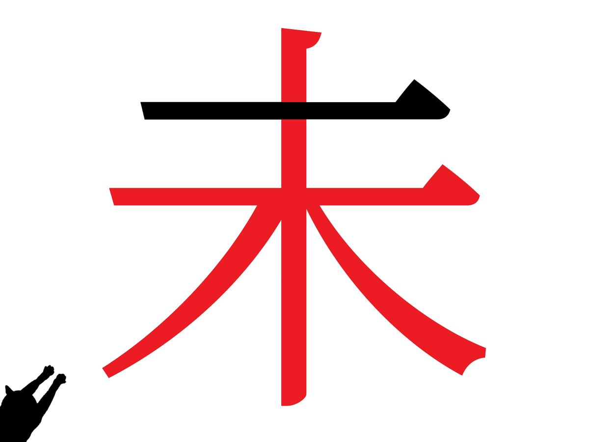f:id:nao-yamamoto:20200131151829p:plain