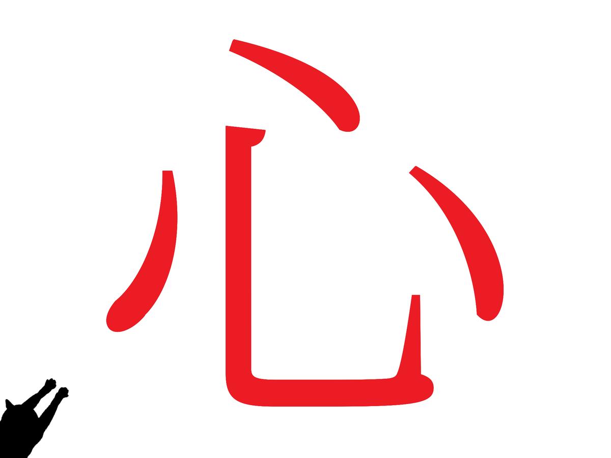 f:id:nao-yamamoto:20200211125217p:plain