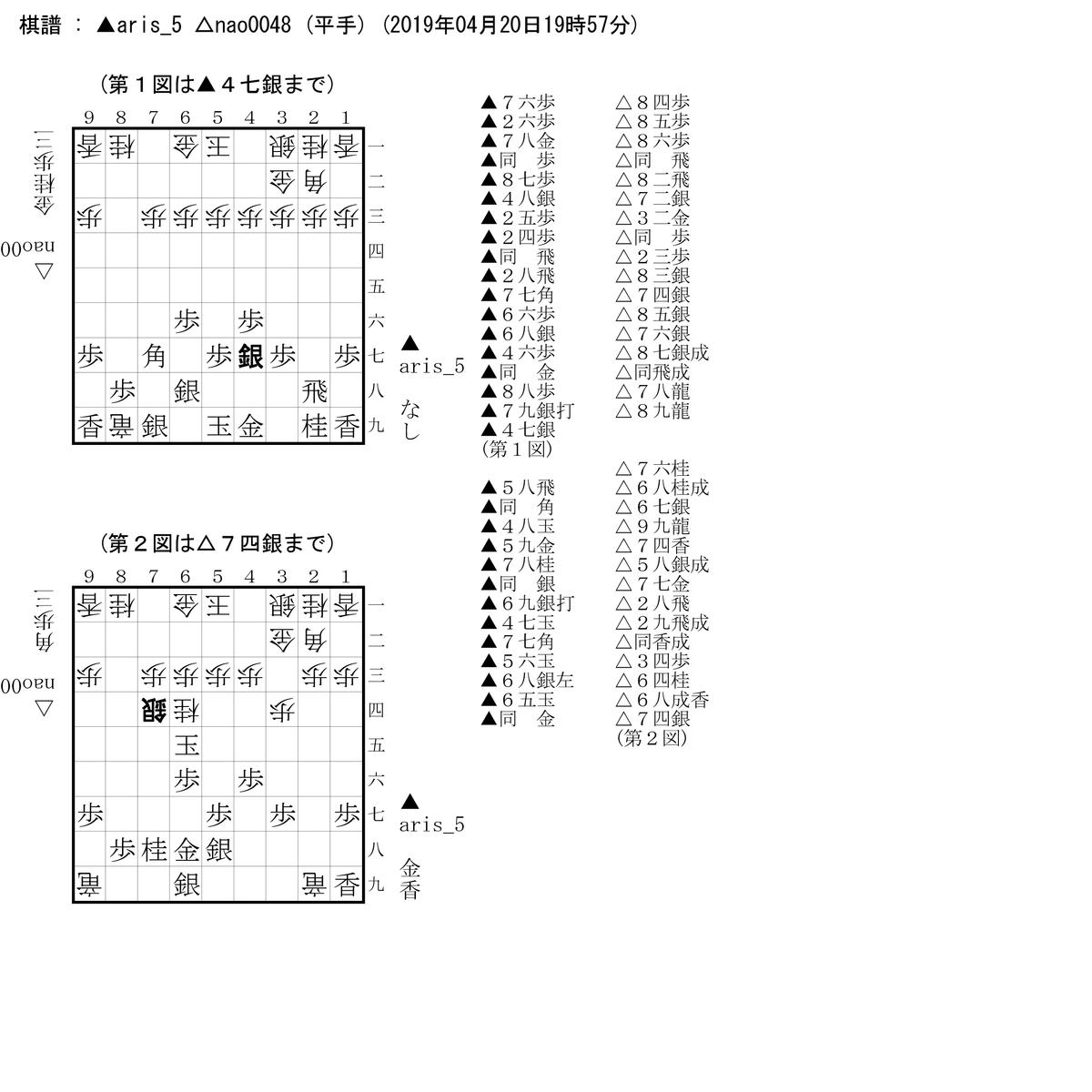 f:id:nao0048:20190420195825p:plain