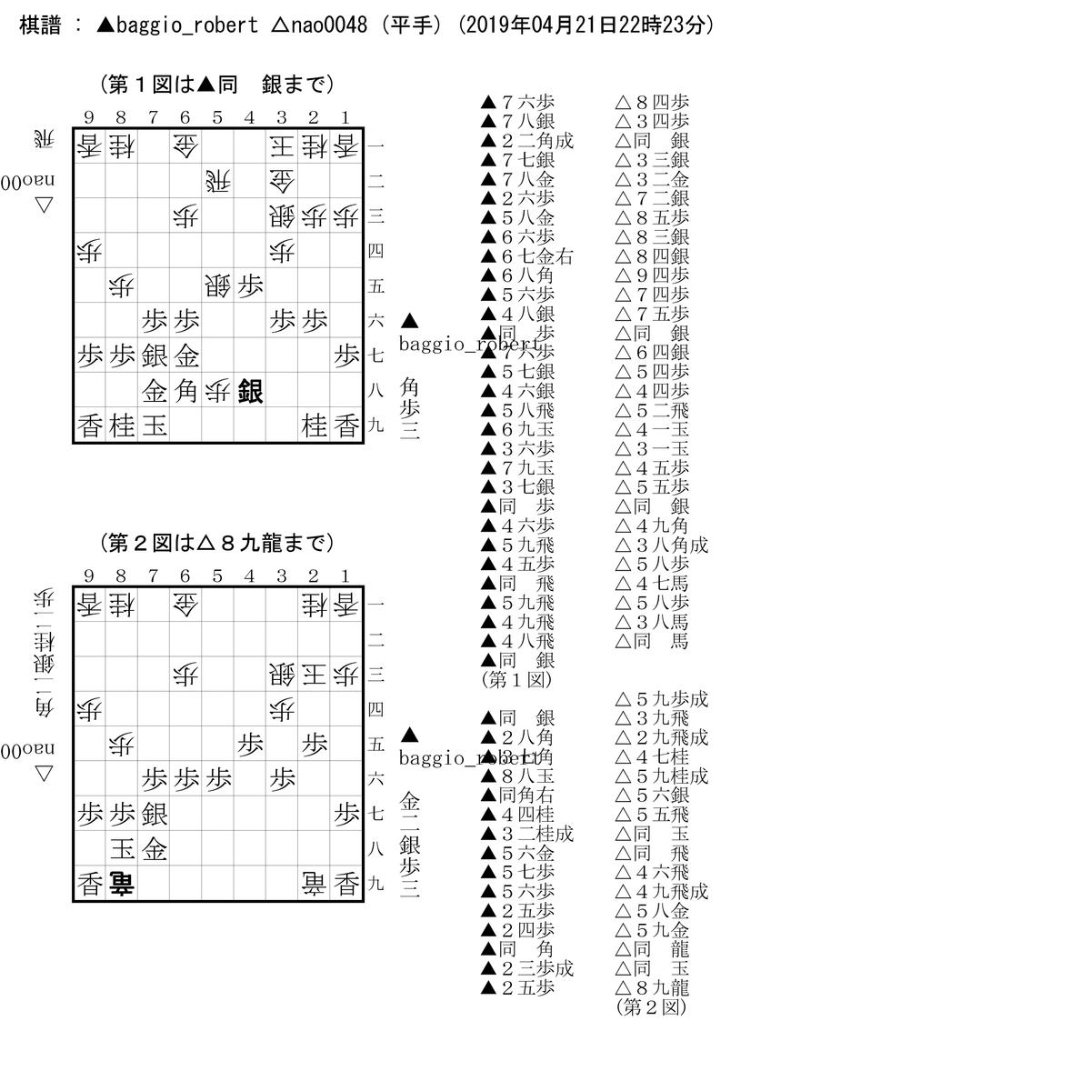 f:id:nao0048:20190421231847p:plain