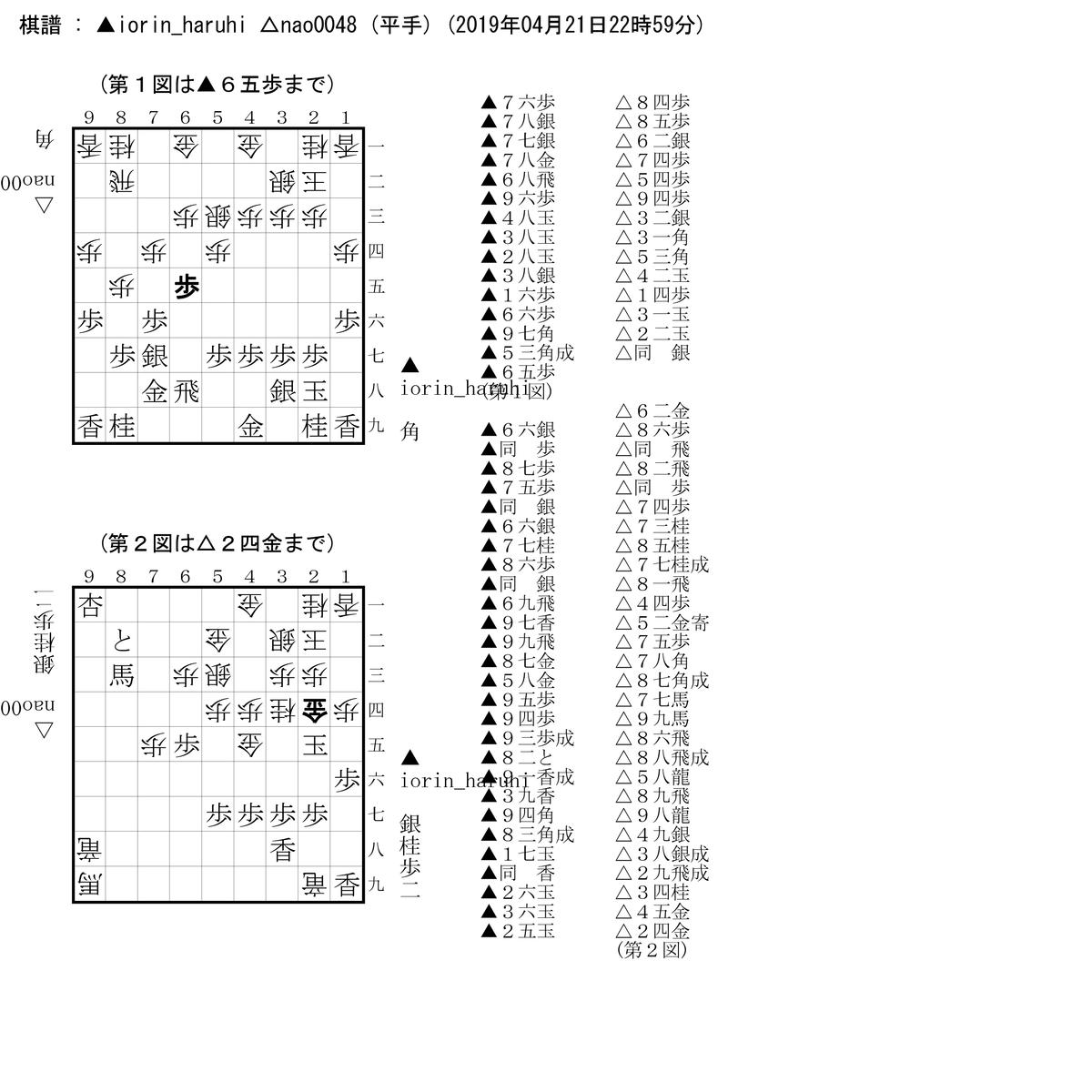 f:id:nao0048:20190421235301p:plain