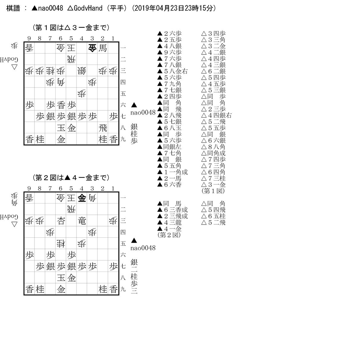 f:id:nao0048:20190423234826p:plain