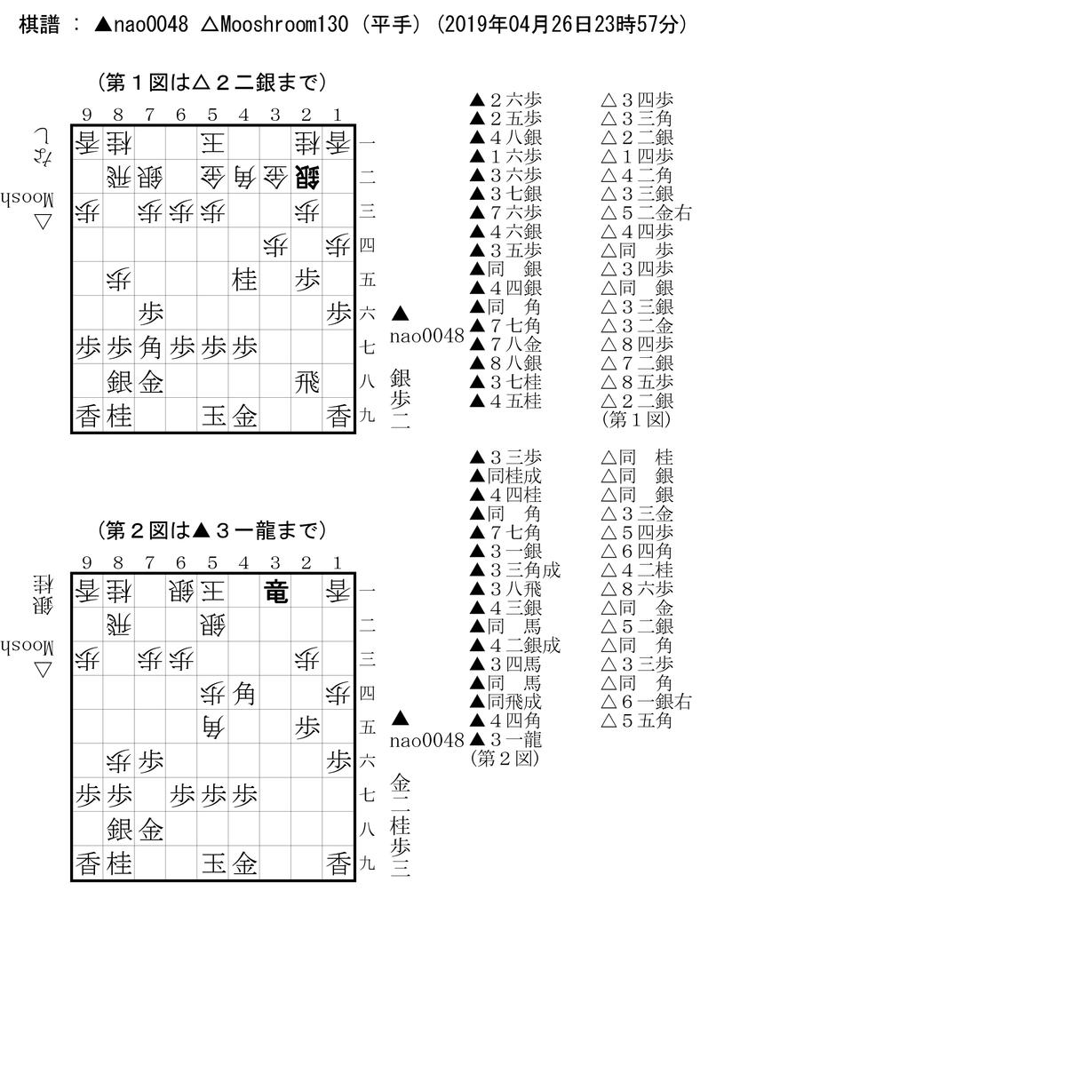 f:id:nao0048:20190427210806p:plain
