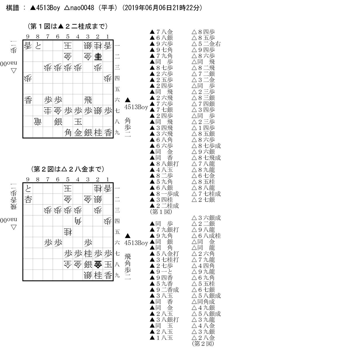 f:id:nao0048:20190606232817p:plain