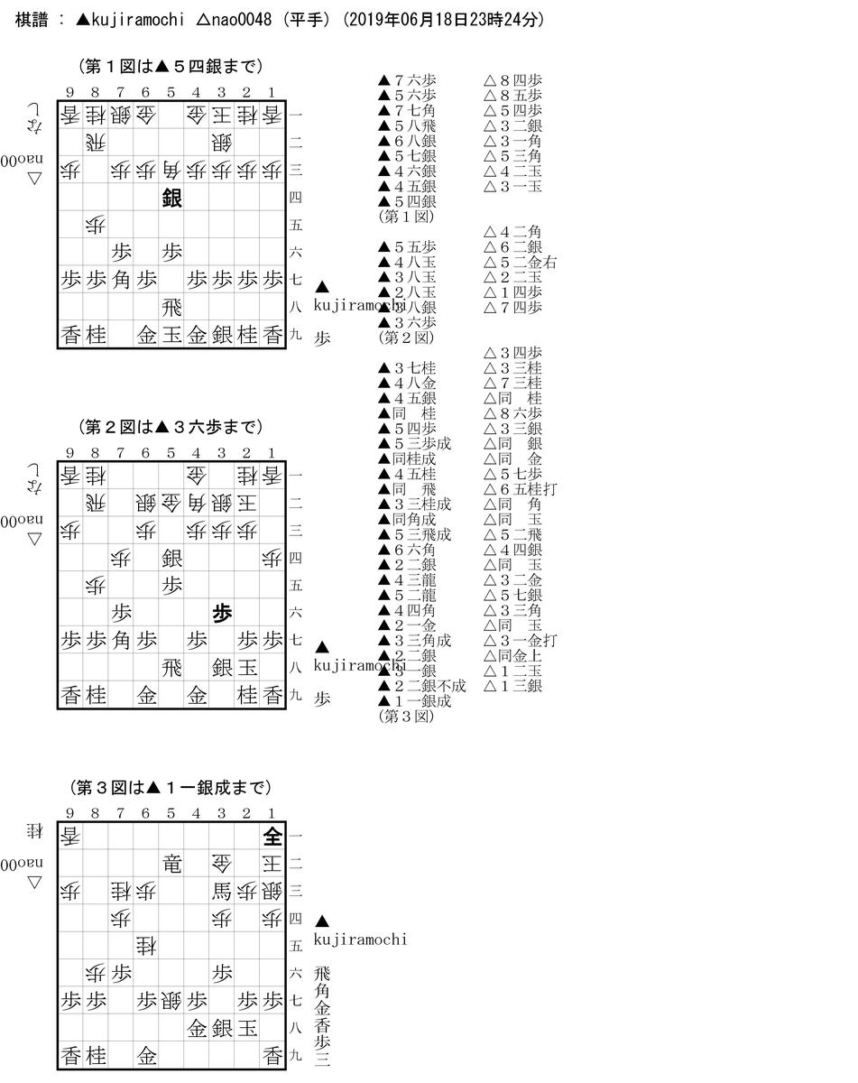 f:id:nao0048:20190618232821p:plain