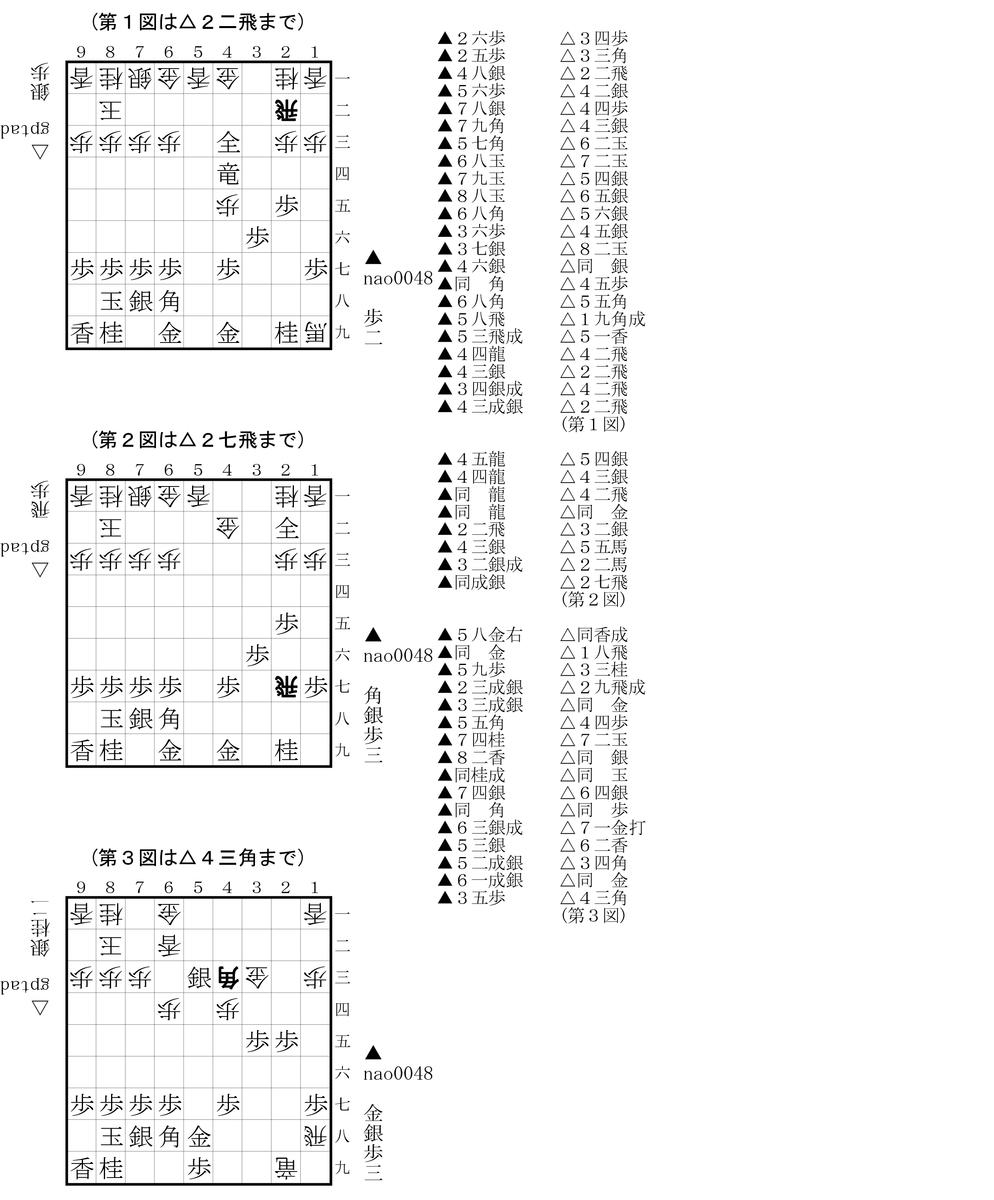 f:id:nao0048:20190707220227p:plain
