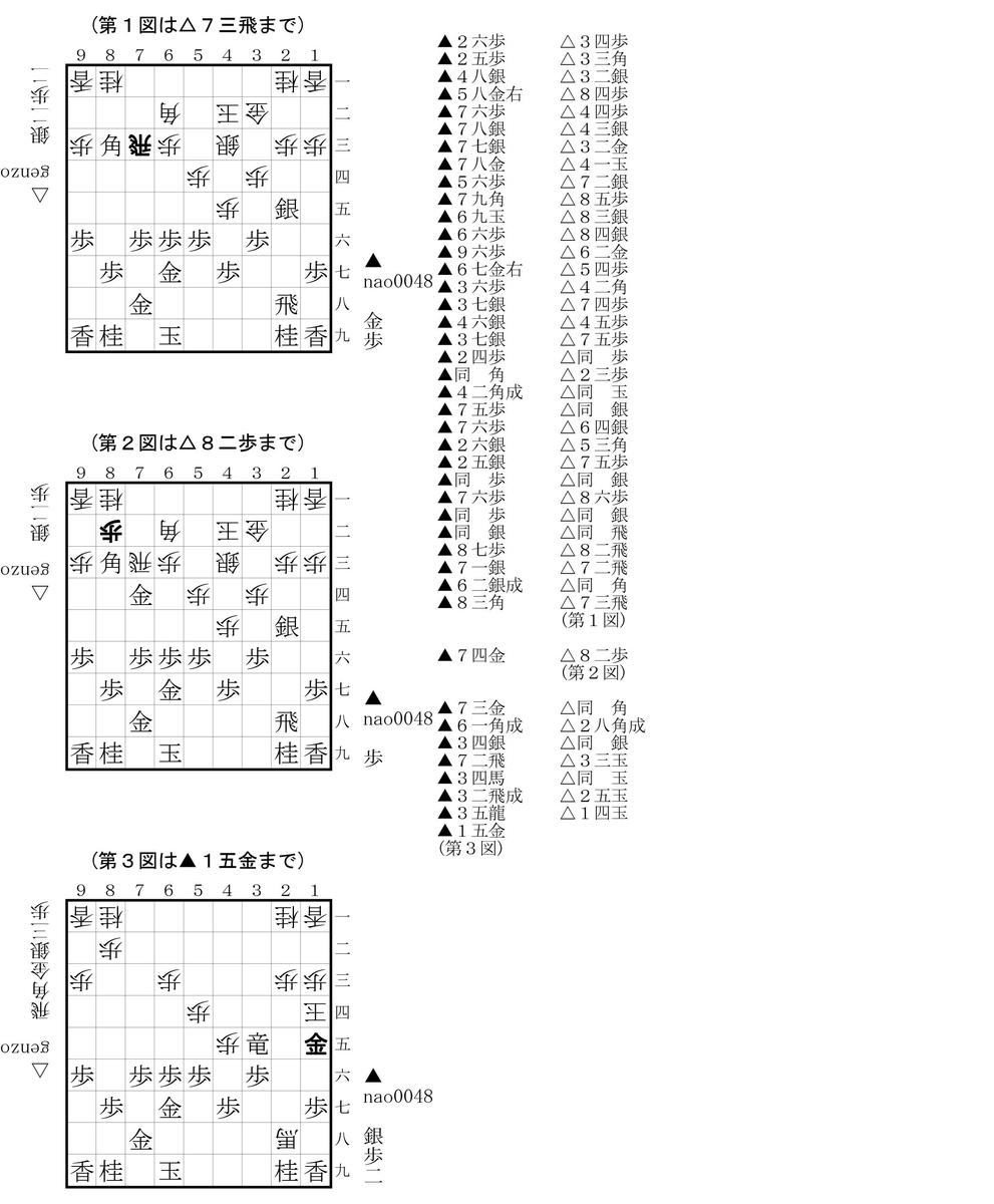 f:id:nao0048:20190811231248j:plain
