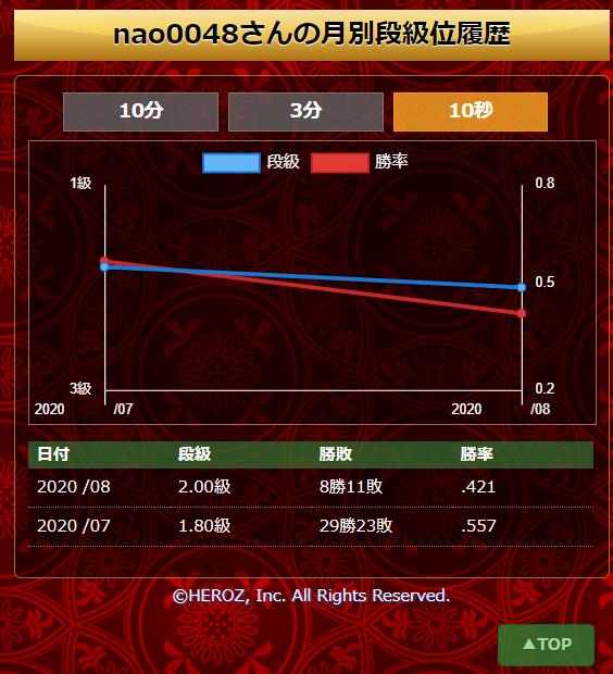 f:id:nao0048:20210331203933p:plain
