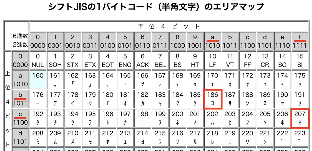 f:id:nao_666:20200105152112p:plain