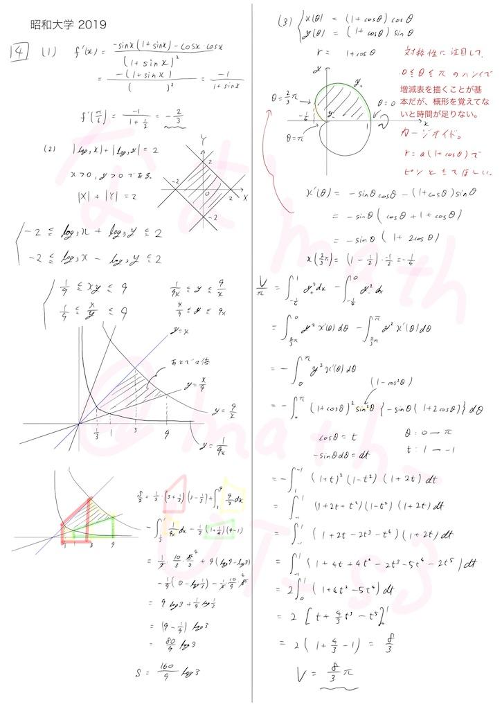 f:id:nao_math_UT:20190125204321j:image