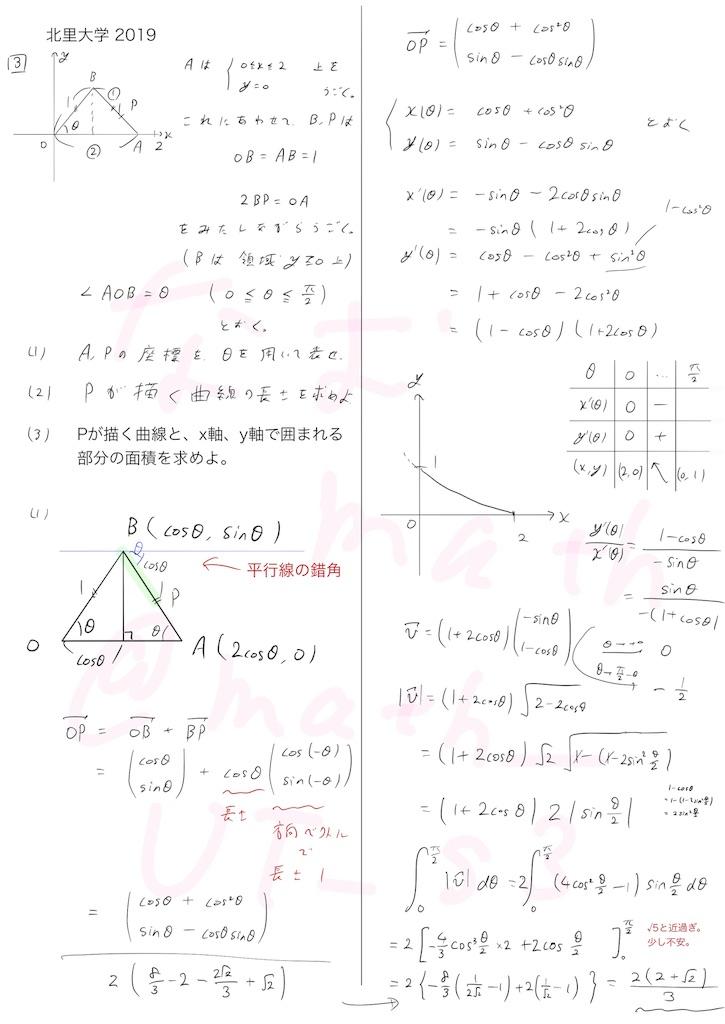 f:id:nao_math_UT:20190128002657j:image