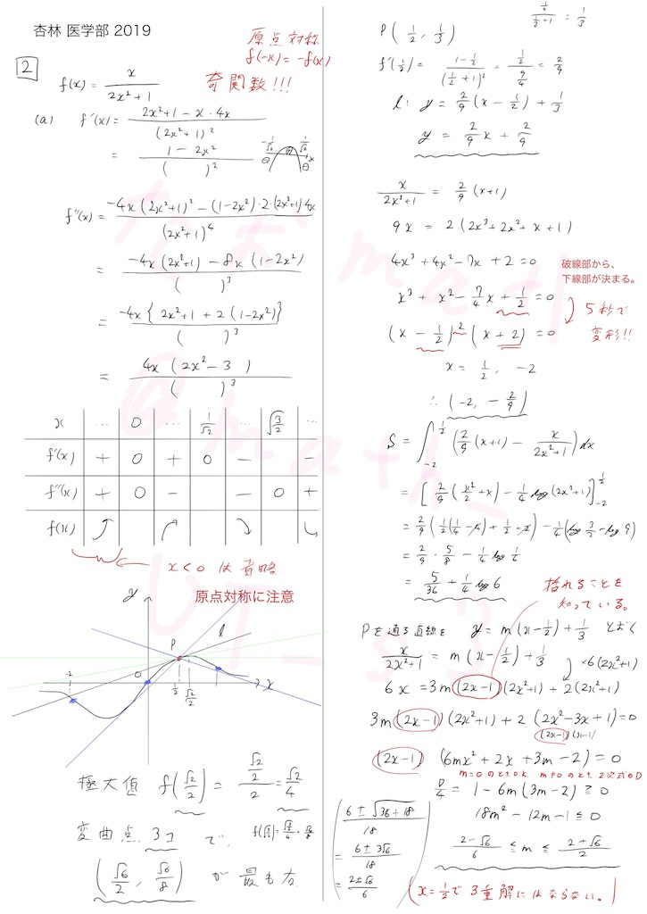 f:id:nao_math_UT:20190201223436j:image