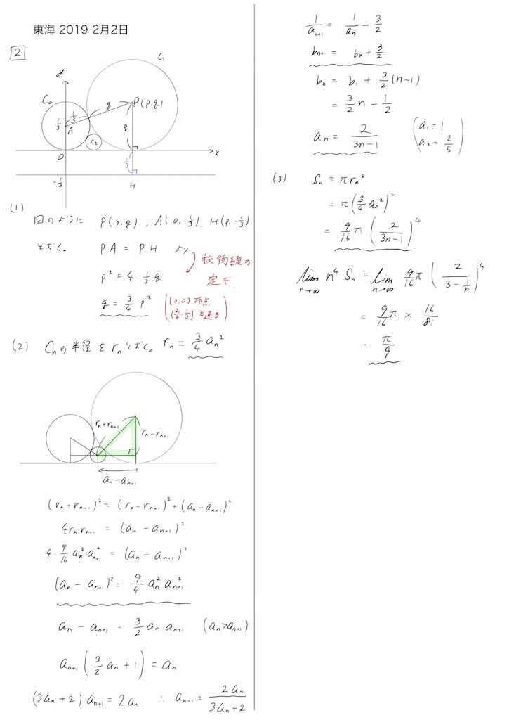 f:id:nao_math_UT:20190202233628j:image