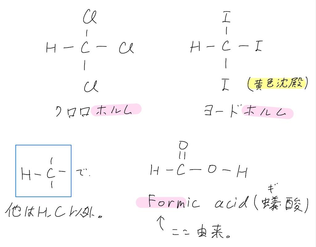 f:id:nao_math_UT:20190629224020j:image