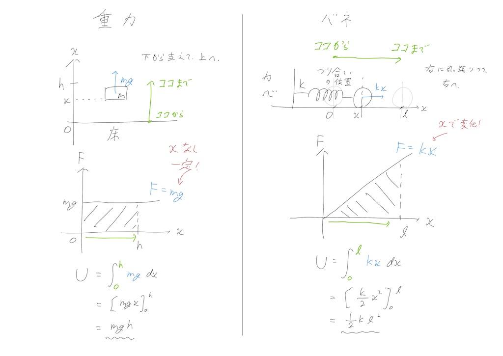 f:id:nao_math_UT:20190629232754j:image