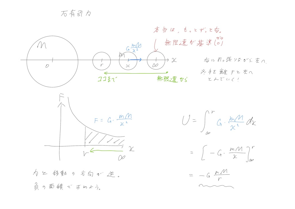 f:id:nao_math_UT:20190629232801j:image
