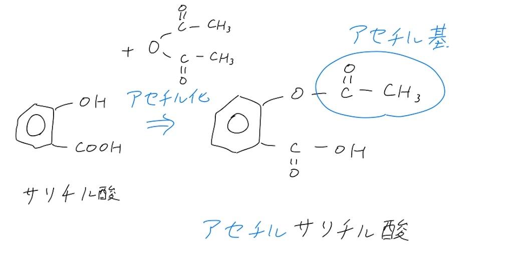 f:id:nao_math_UT:20190702012016j:image