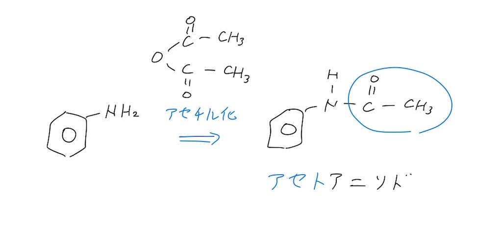 f:id:nao_math_UT:20190702012026j:image