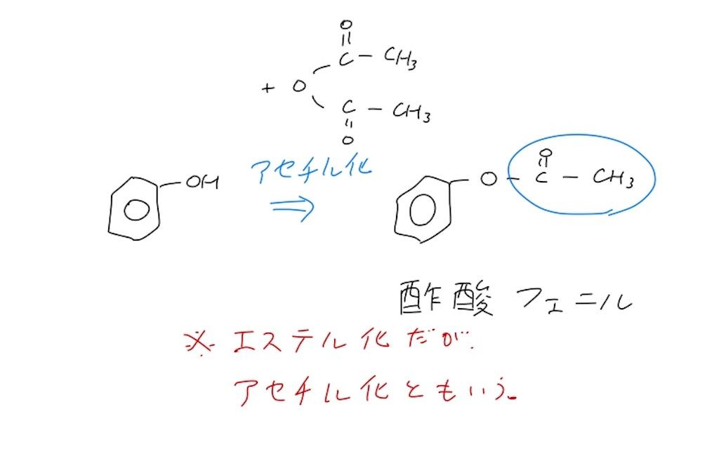 f:id:nao_math_UT:20190702012057j:image