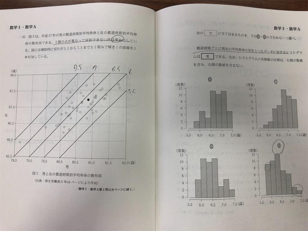 f:id:nao_math_UT:20200119123441j:image