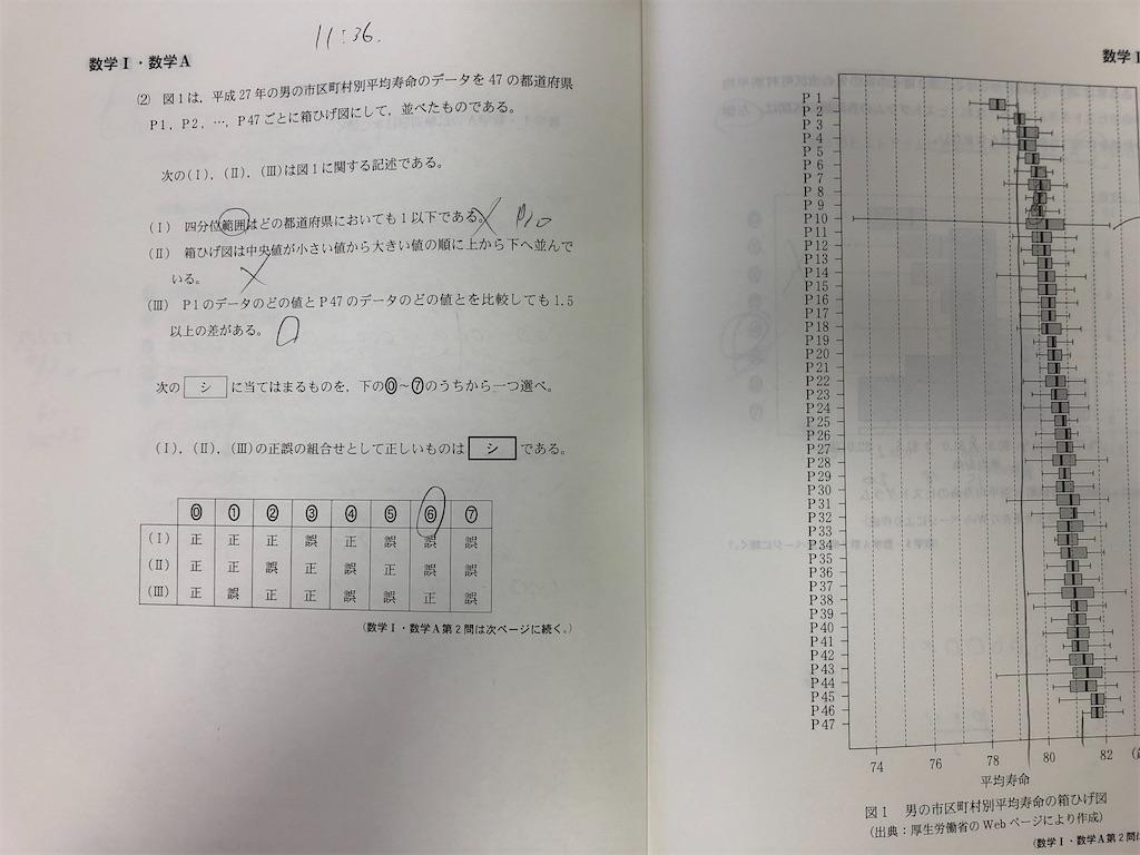 f:id:nao_math_UT:20200119123529j:image