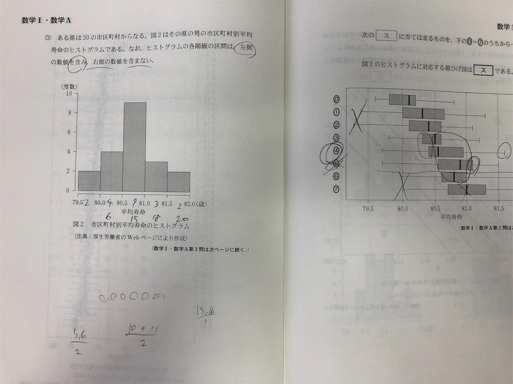 f:id:nao_math_UT:20200119123551j:image