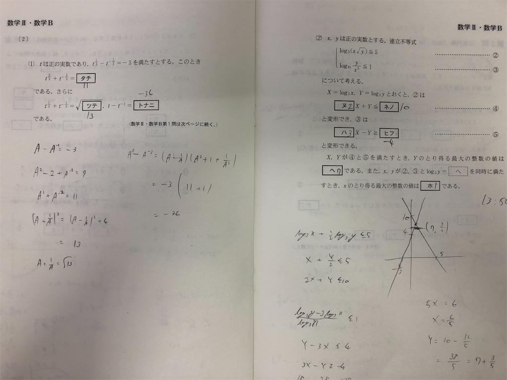 f:id:nao_math_UT:20200119144600j:image