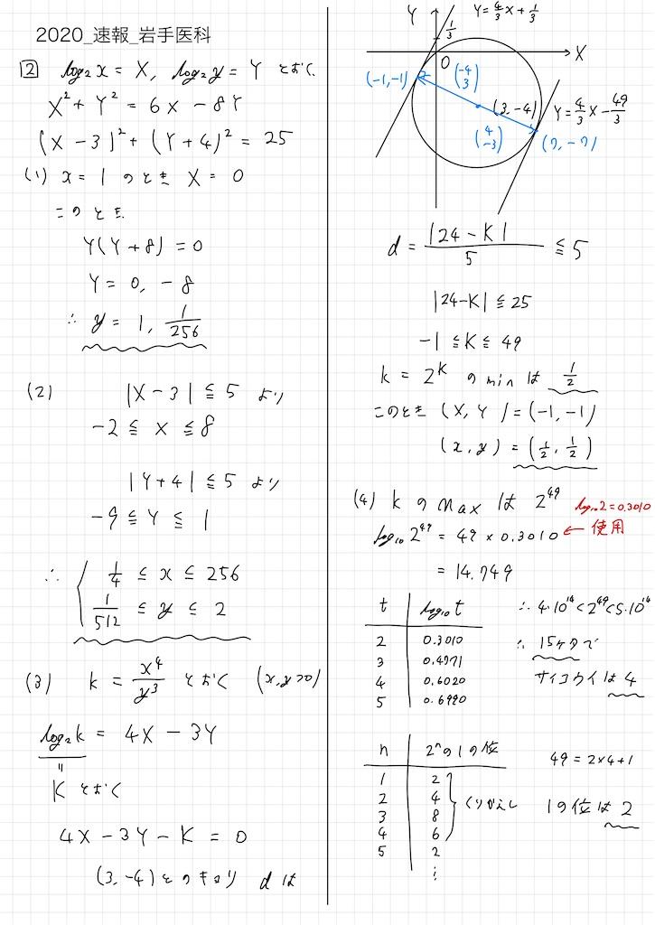 f:id:nao_math_UT:20200123213242j:image