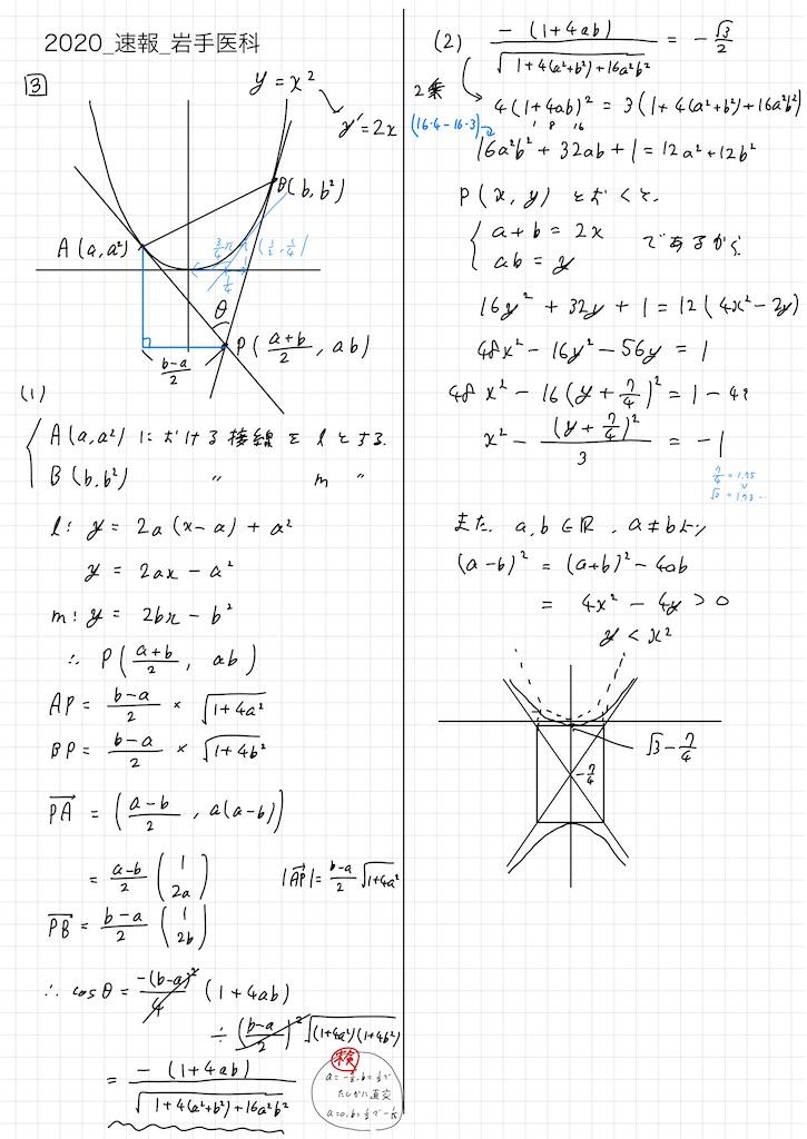 f:id:nao_math_UT:20200125152044j:image