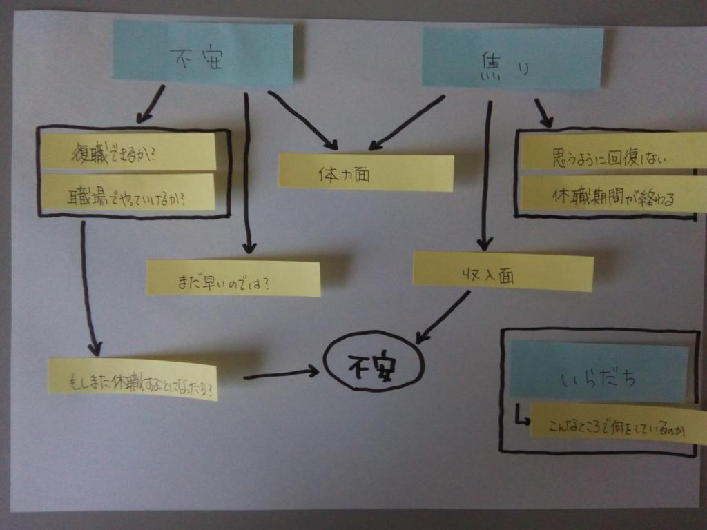 f:id:nao_mizutama:20170919101532j:plain