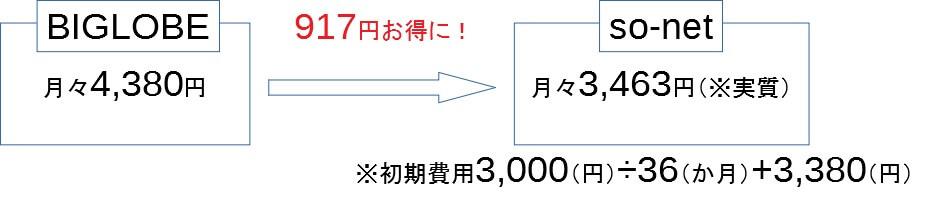 f:id:naohiko-blog:20181001220857j:plain