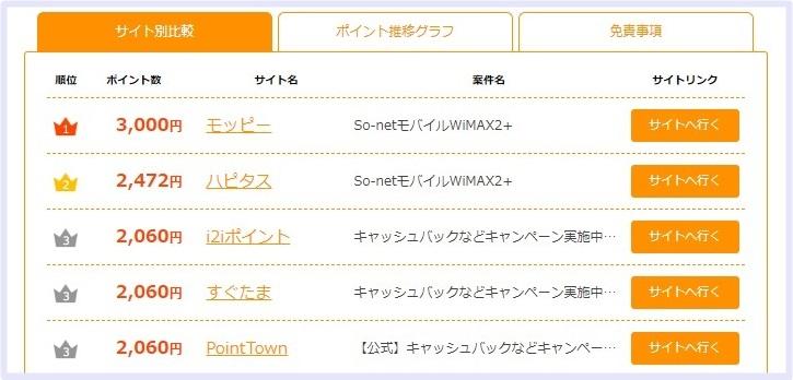 f:id:naohiko-blog:20181221234929j:plain