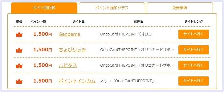 f:id:naohiko-blog:20181221234932j:plain