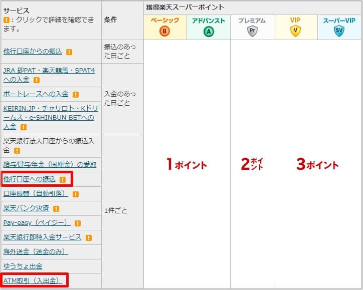 f:id:naohiko-blog:20190212045258j:plain