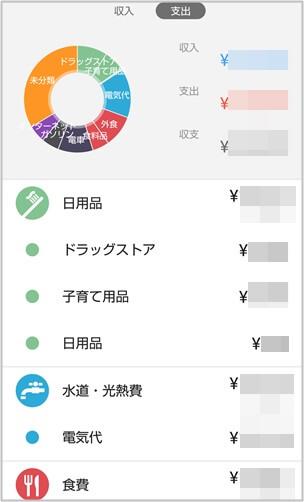 f:id:naohiko-blog:20190515223457j:plain