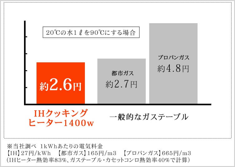 f:id:naohiko-blog:20190812095855j:plain