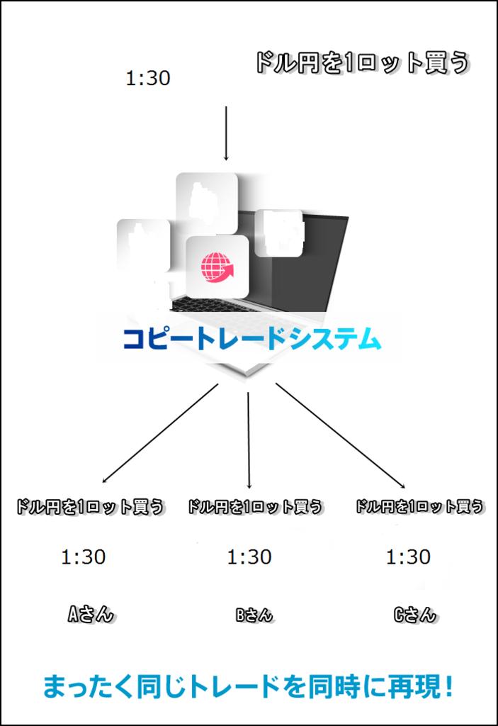 f:id:naohimajinmile:20171022230232p:plain