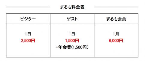 f:id:naohirose72:20170828102927p:plain