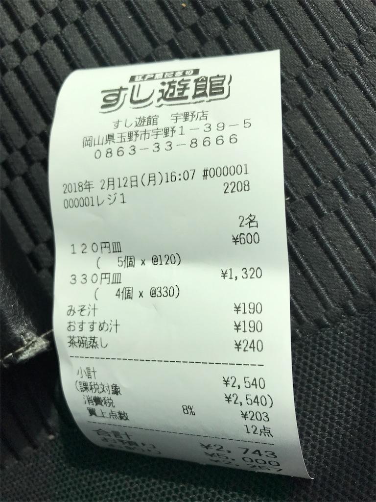 f:id:naoki-0925:20180213125159j:image