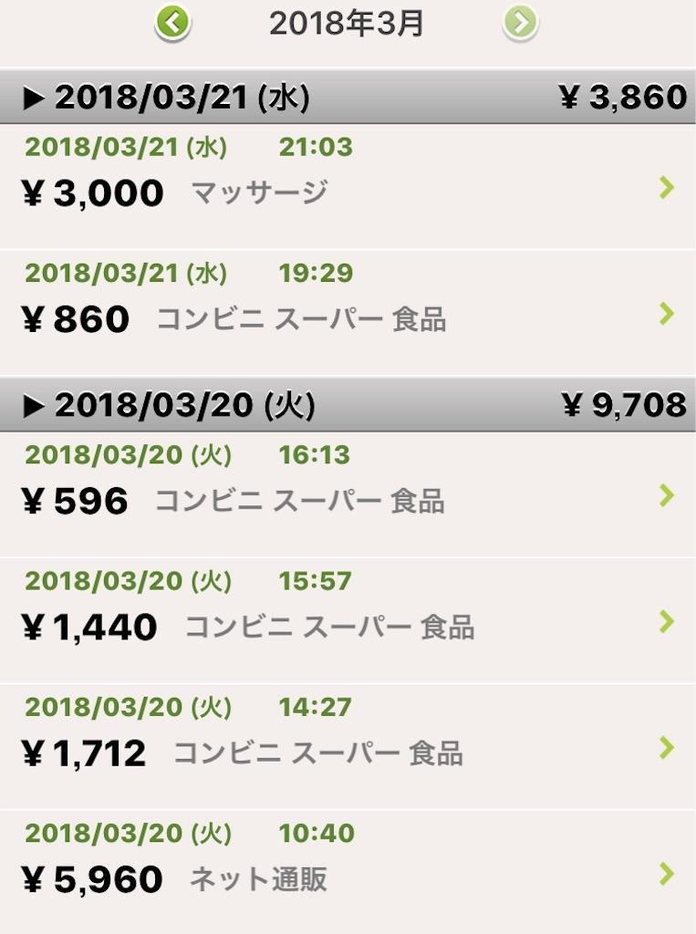 f:id:naoki-0925:20180324122153j:image