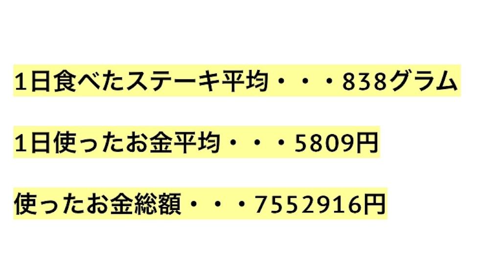 f:id:naoki-0925:20180619211501j:image
