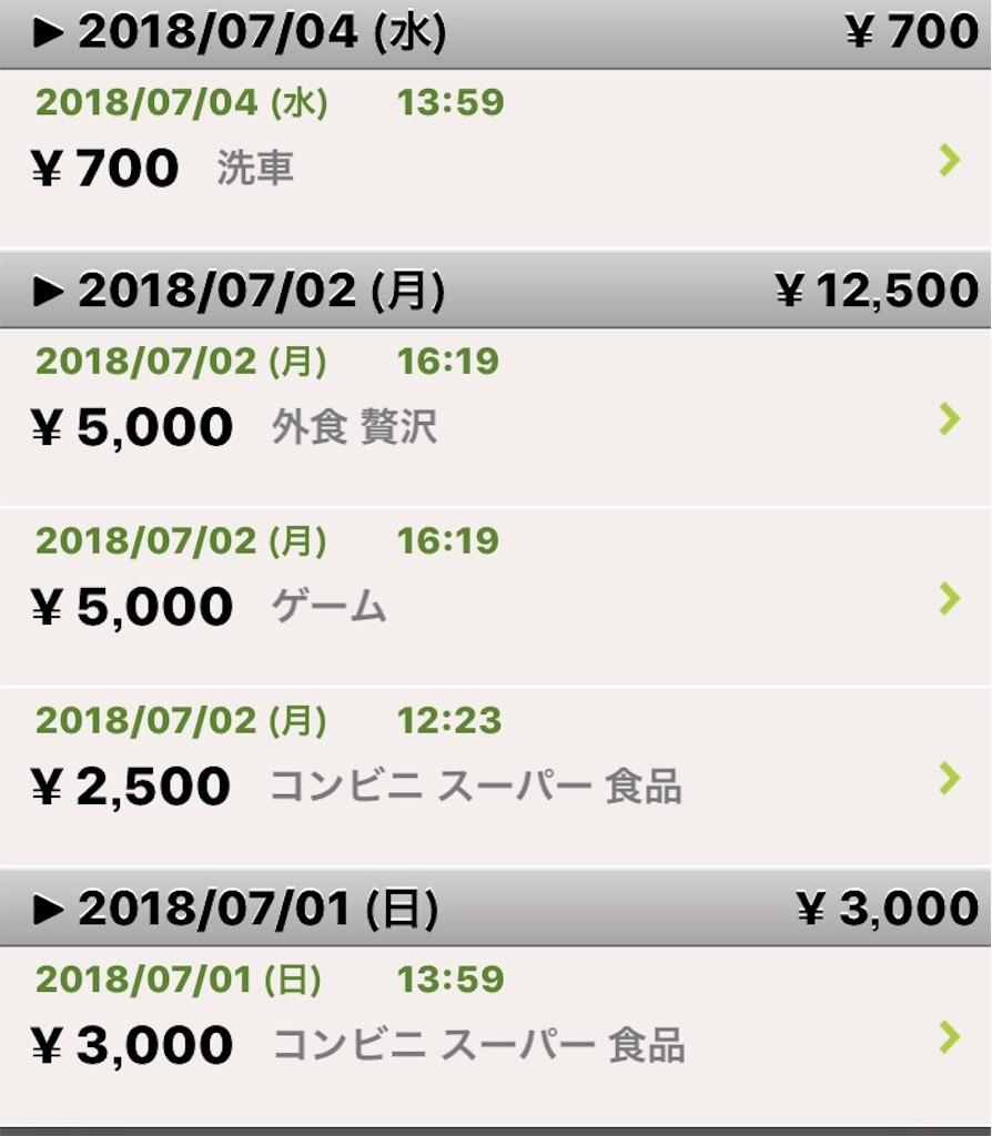 f:id:naoki-0925:20180801131117j:image