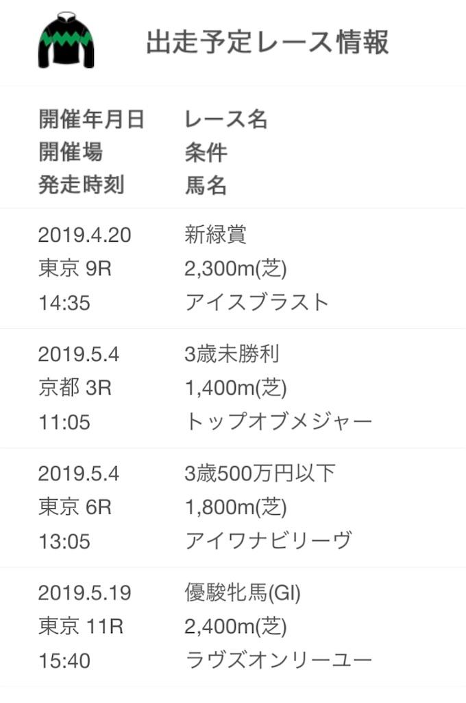 f:id:naoki-0925:20190419204309j:image