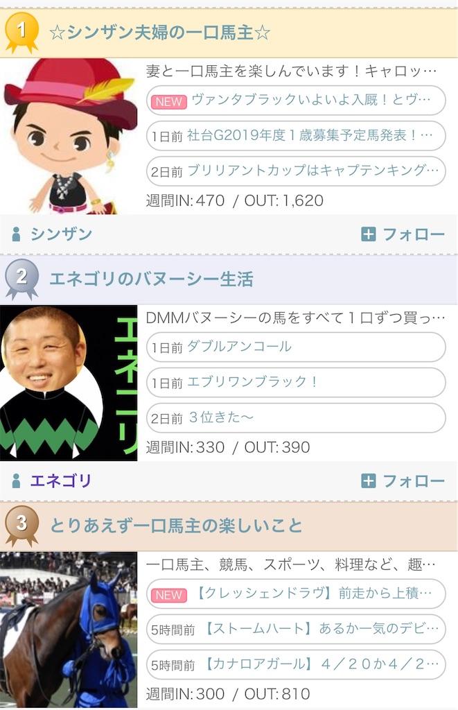 f:id:naoki-0925:20190423204040j:image