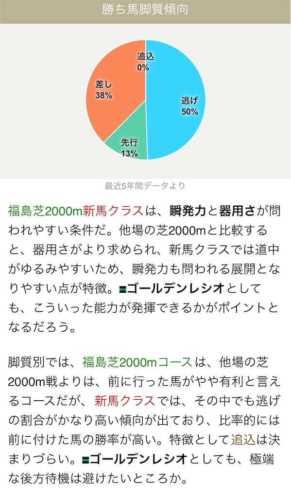 f:id:naoki-0925:20190707052021j:image